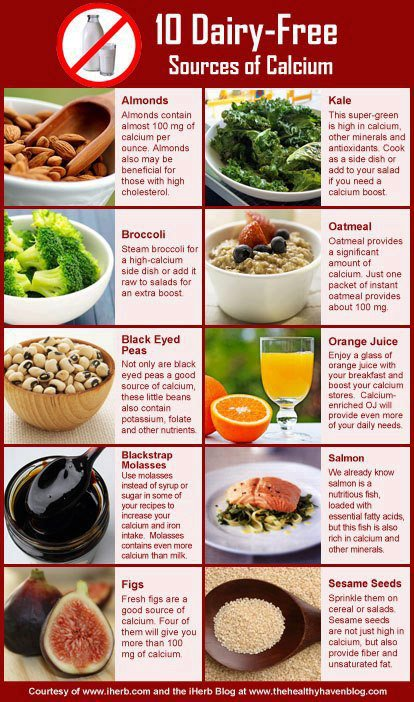 Healthy Foods To Eat For Endometriosis