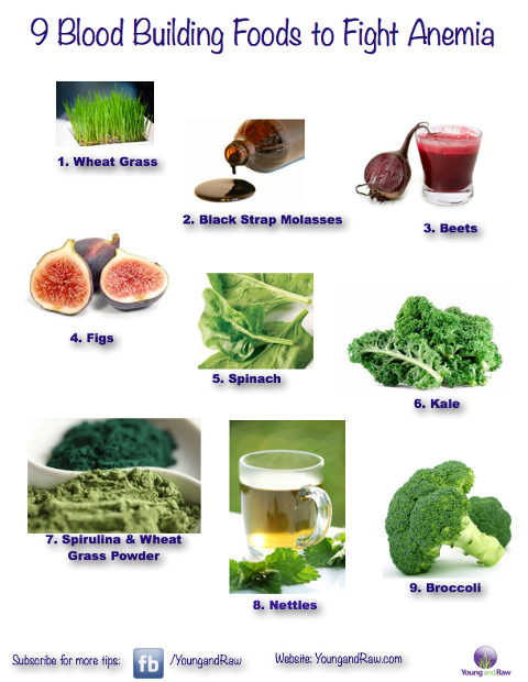 9 blood building foods to help fight Anemia